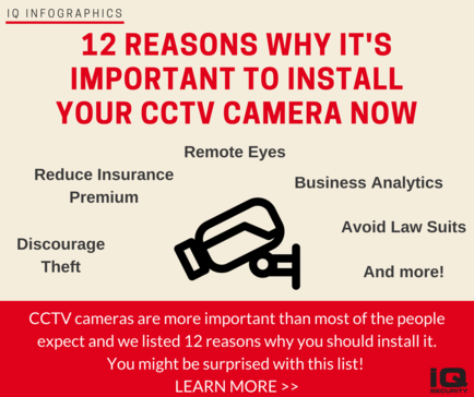 12 reasons to install CCTV Security Camera Now