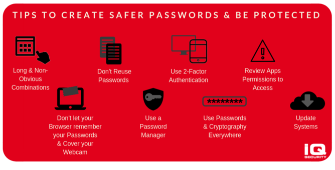 Tips to Create Safer Passwords IQ Security