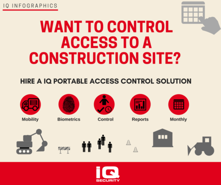 IQ Portable Access Control Solution for Construction Sites
