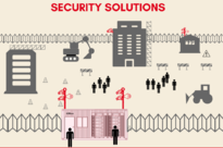 Portable Solutions Exclusive IQ Security