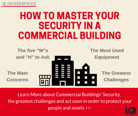 How to Master your Security in a Commercial Building