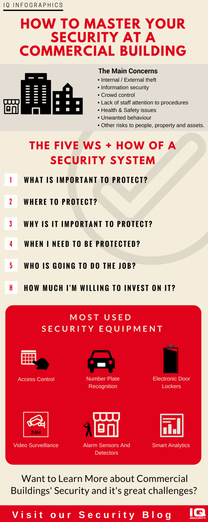 IQ Infographics Commercial Building Security Tips