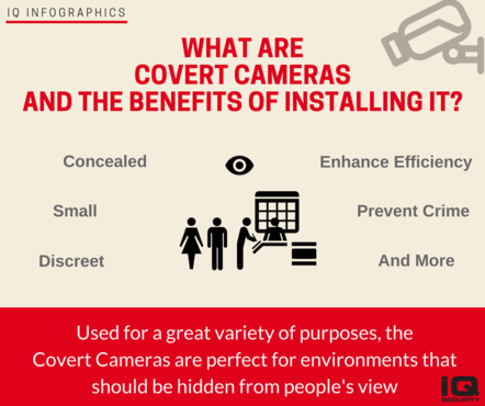 Benefits of Spy and Covert Cameras for Business