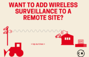 Wireless CCTV Solutions