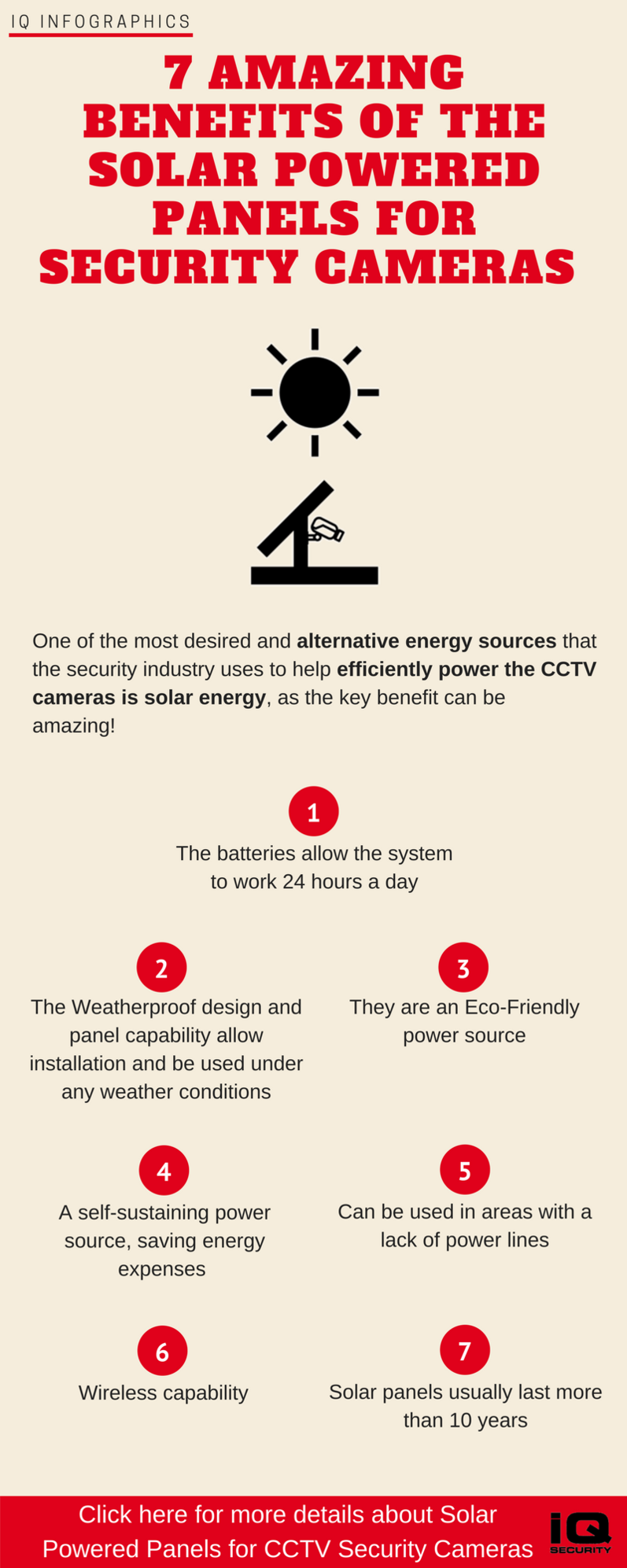 IQ Infographics Solar Power Panels for CCTV Security Cameras
