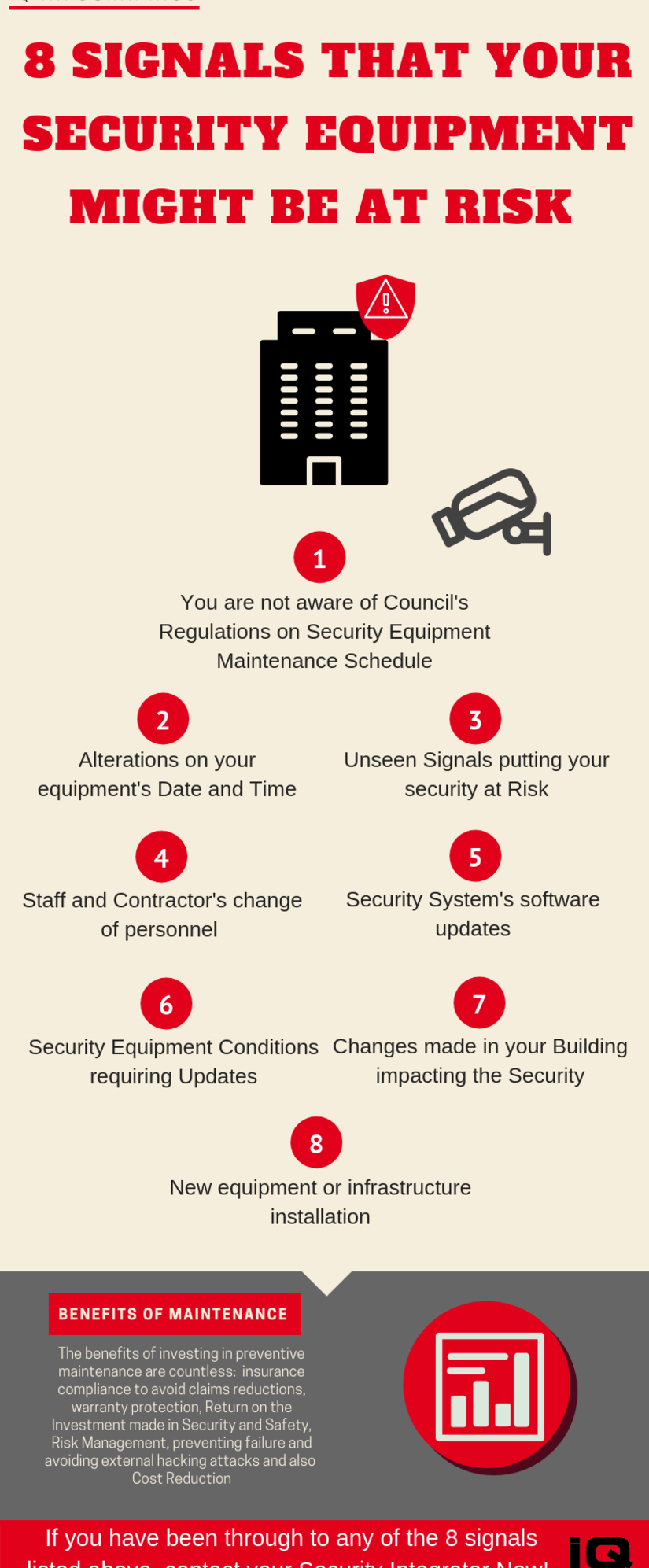 IQ Infographics 8 Signals that Your Security Equipment might be at Risk