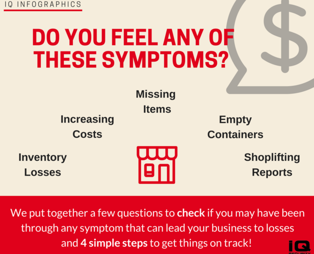 Loss Prevention Symptoms IQ Infographic