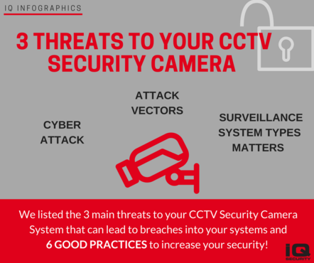 IQ Infographic Threats to Your CCTV Security Camera