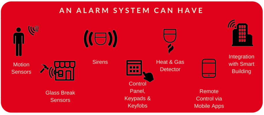 7 Benefits of an Alarm System for Business