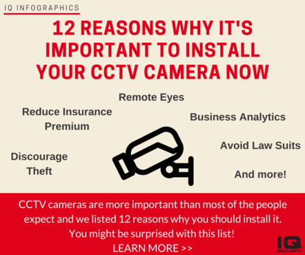 Security IQ 12 Reasons to Install CCTV Camera