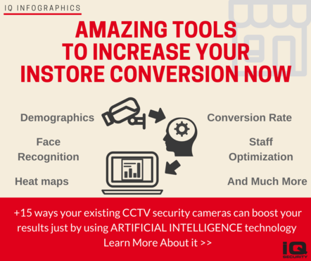 Amazing Tools to Increase your Instore Conversion Now